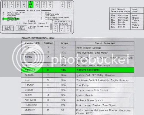 small resolution of 2002 thunderbird fuse box wiring library 92 thunderbird fuse box