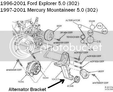 Remove alternator 1997 ford explorer