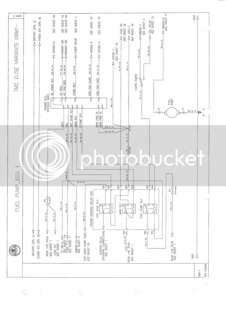 Lotus Exige Wiring Diagram. Jeep Wrangler Wiring Diagram