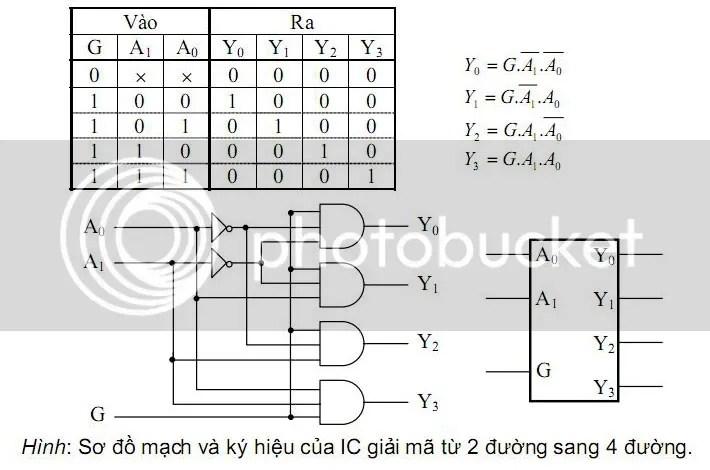 To 4 Decoder Decoder 2 to 4 photo decoder.