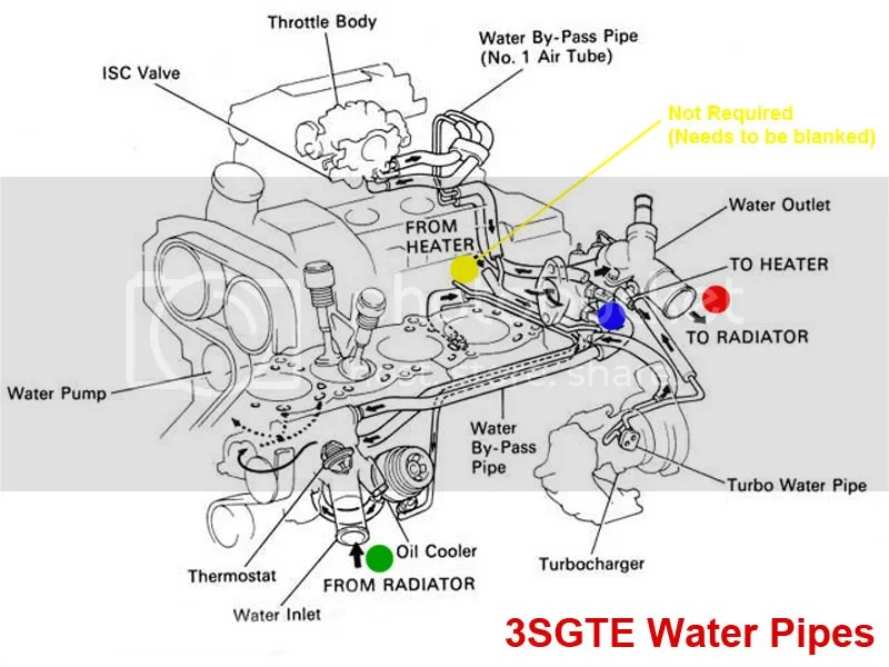 91 Toyota Mr2 Wiring Diagram, 91, Free Engine Image For