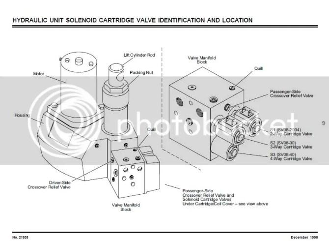 monarch snow plow parts diagram  smart wiring diagrams •