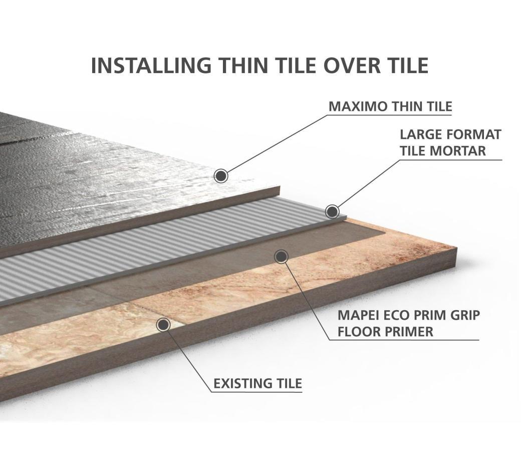 maximo thin tile floor decor