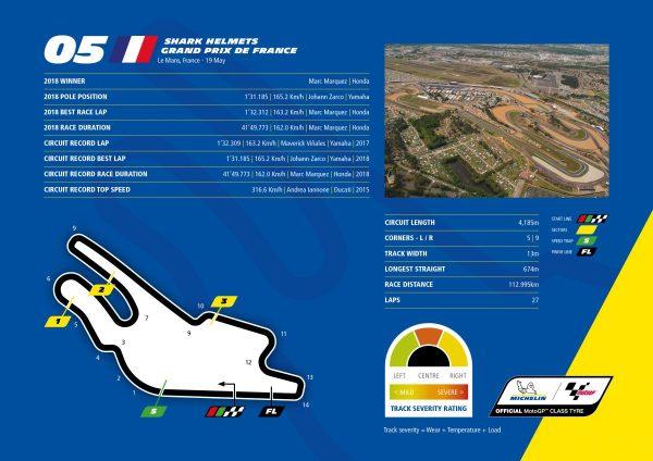 2019_Michelin_MotoGP_Rnd5_FRA