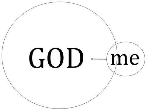 Me Moving Toward God image