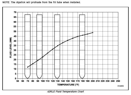 06 Hyundai Sonata Wiring Harness Diagram