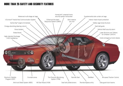 small resolution of challenger engine diagram wiring diagram data today dodge challenger engine diagram challenger engine diagram wiring diagram