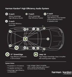 wk2 srt8 harman kardon logic 7 surround sound system cherokee srt8 bernie logic 7 amp diagram  [ 1280 x 1280 Pixel ]