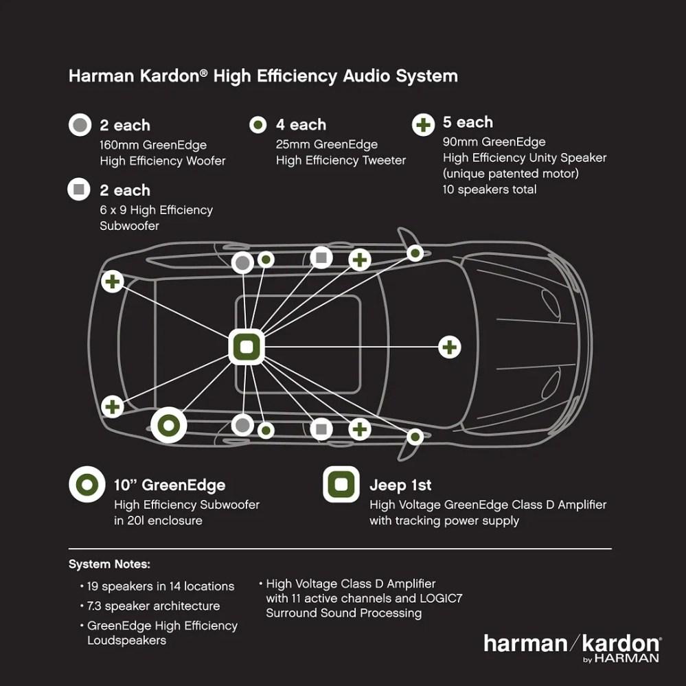 medium resolution of wk2 srt8 harman kardon logic 7 surround sound system cherokee srt8 bernie logic 7 amp diagram