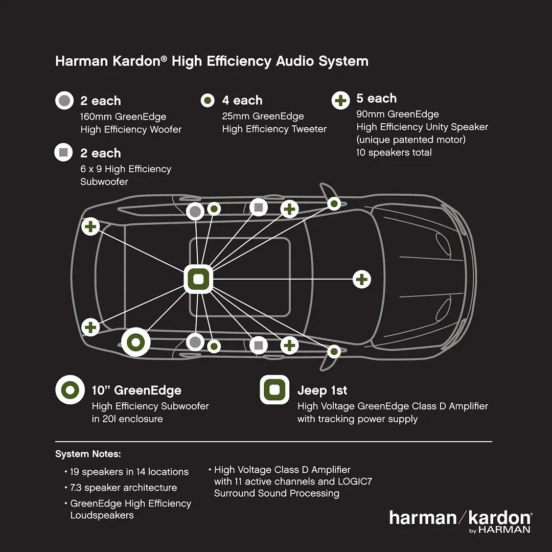 hight resolution of wk2 srt8 harman kardon logic 7 surround sound system cherokee srt8 bernie logic 7 amp diagram