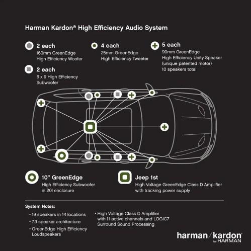 small resolution of wk2 srt8 harman kardon logic 7 surround sound system cherokee srt8 bernie logic 7 amp diagram