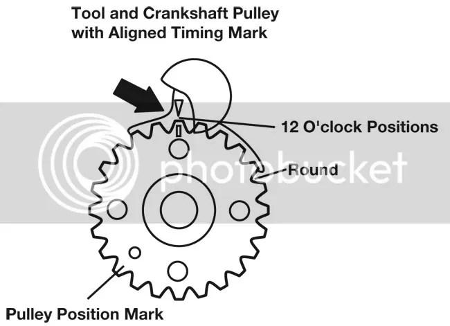 Crank holding tool for timing belt installation AHF 1.9TDI