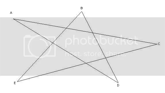 Find the measures of angles of pentagram?