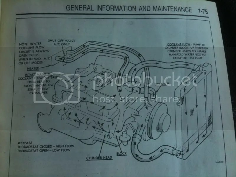 Chevy Heater Valve Location Get Free Image About Wiring Diagram