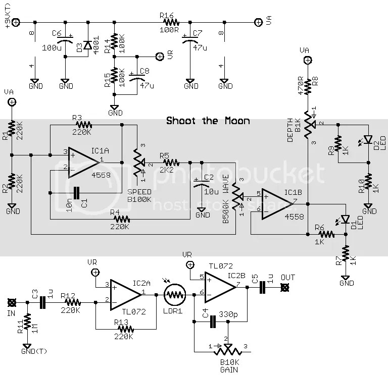 Oscillator Quest