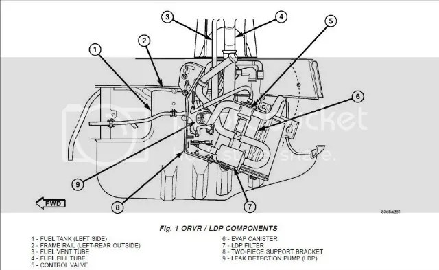 2001 Jeep Tj Vacuum System Diagram, 2001, Free Engine