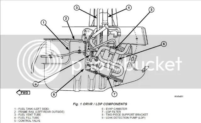 Vacuum Hose: Vacuum Hose Jeep Liberty