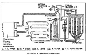 Looking for AC Diagrams for a 1972 Malibu  Chevelle Tech