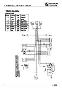 Schema Electrique Kymco