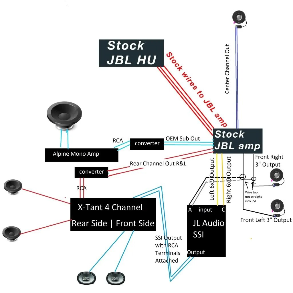 hight resolution of diagram how to replace the jbl system while keeping oem headunit toyota 2005 tundra radio wiring