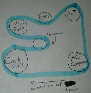 DIY Coolant Change: Part Locations and Comments (Oh and Thermostat Replacement)  Toyota Nation