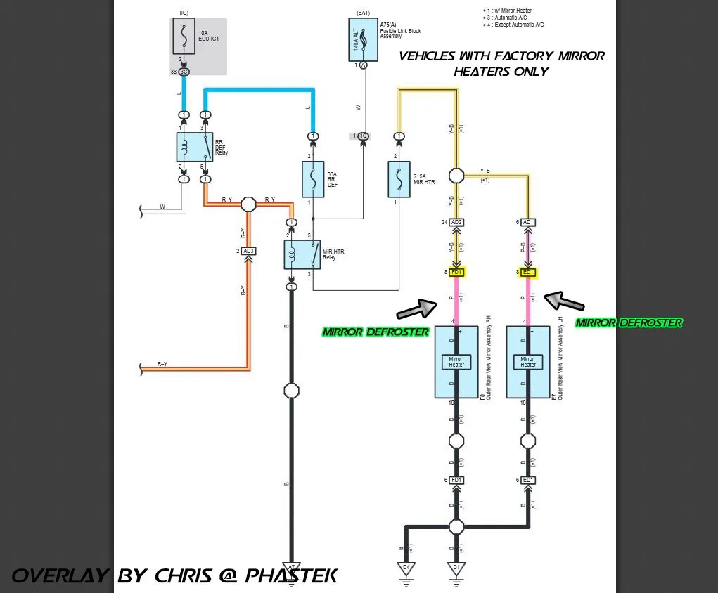 Figure 269 Typical Turnsignal Wiring Diagram