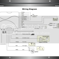 Vw Polo Wiring Diagram Alluvial Fan 2010 Remote Central Locking Replacement Installation