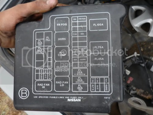 small resolution of 1995 240sx fuse box wiring diagram mega 1995 240sx fuse box label