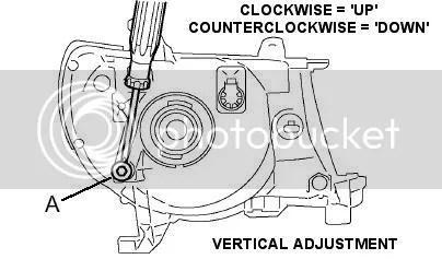 Headlight adjustment for toyota tacoma