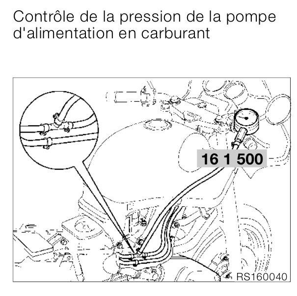 R1100 GS 1998 : Panne moteur, régime maxi 3200 tours