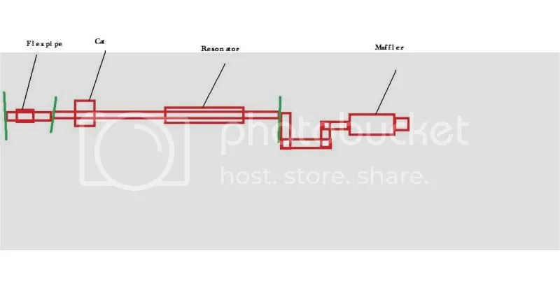 2002 nissan sentra exhaust diagram torque transducer wiring 2011 simple site brm exhausts 1991 2007 page 3 allsentra com the system schematic