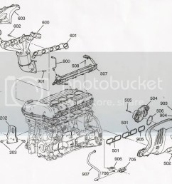 2011 chevrolet aveo engine diagram wiring diagram toolbox 2011 chevy cruze engine diagram [ 1023 x 827 Pixel ]