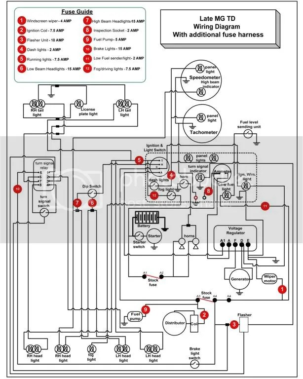 MGTD Wiring Diagram With Fuses (Large) Pictures, Images