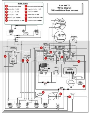 MGTD Wiring Diagram With Fuses (Large) Pictures, Images