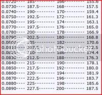 √ Keihin Jet Size Chart