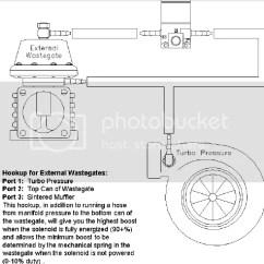 External Wastegate Diagram Nissan X Trail T30 Radio Wiring Plumbing Forced Induction Performance Sau Capture 6 Png