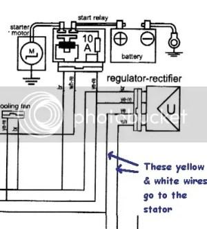 Making a KTM 450 SMR Street Legal  Electrical  SuperMoto