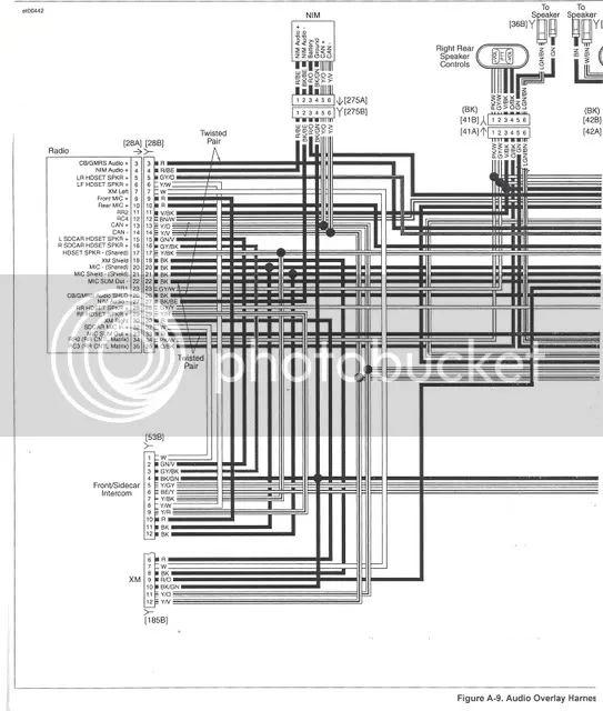 2013 harley davidson radio wiring diagram