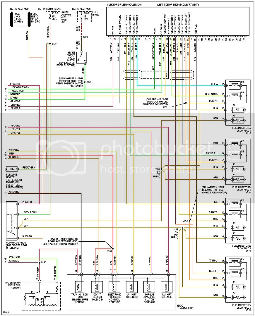 hight resolution of 1995 ford f 350 diesel 7 3 l powerstroke fuse box diagrams wiring