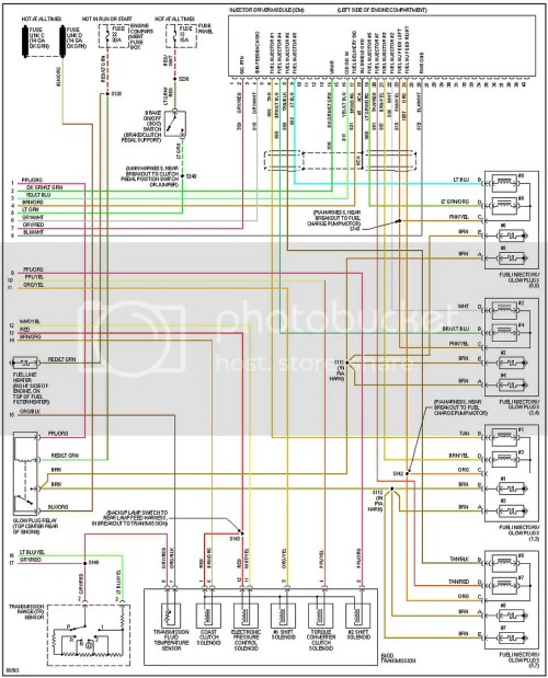 small resolution of 1995 ford f 350 diesel 7 3 l powerstroke fuse box diagrams wiring