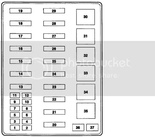 1999 ford f350 fuse panel diagram