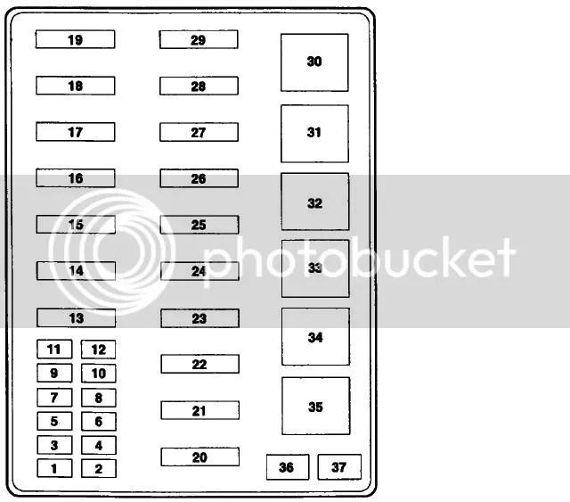 1999 ford expedition fuse panel diagram hsh wiring push pull 99 f350 box ub9 preistastisch de ho schwabenschamanen u2022 rh 7 3 v10
