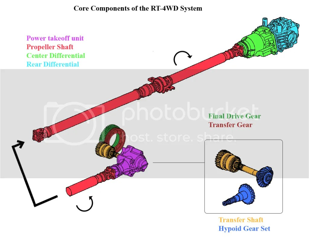 hight resolution of srt4 solenoid delete diagram