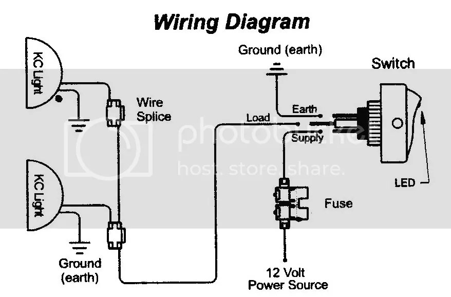 Jeep Wrangler Halo Fog Light Wiring Diagram. Jeep. Auto