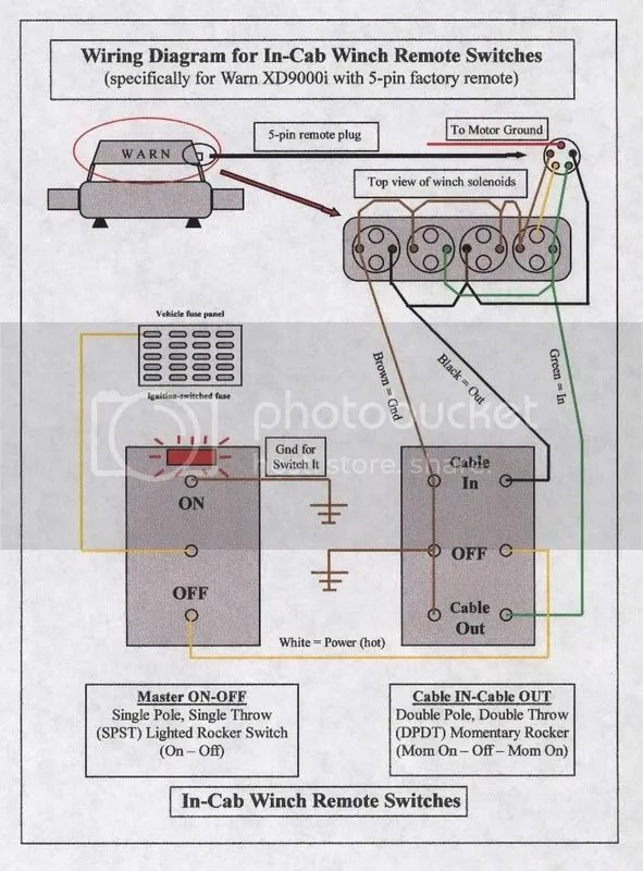 Warn M Winch Wiring Diagram on