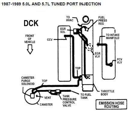 87 Camaro 350 Tpi Vacuum Diagram, 87, Free Engine Image