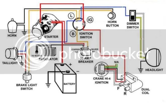Basic Bobber Wiring Diagram - Wiring Data