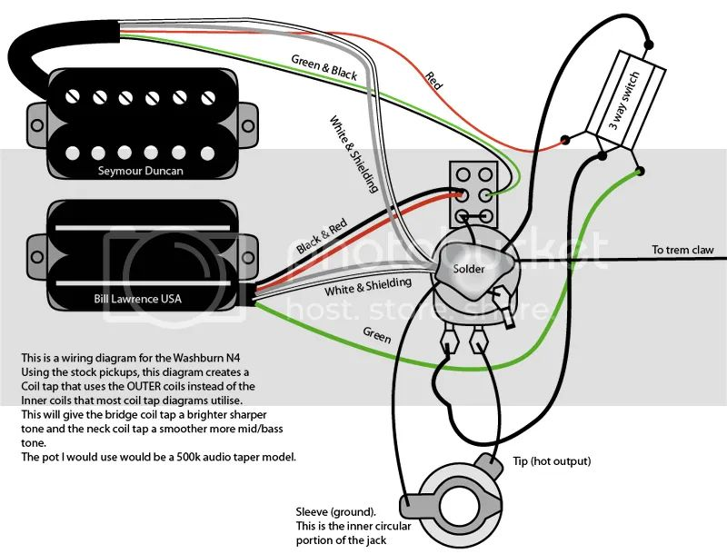 wiring harness for electric guitar