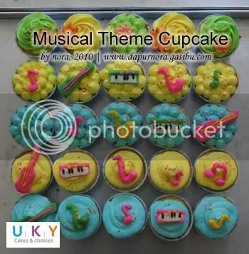 cupcake music
