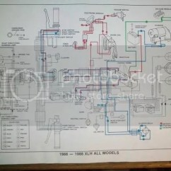 99 Softail Wiring Diagram Century Electric Motor Sportster 883 Flstf ~ Odicis